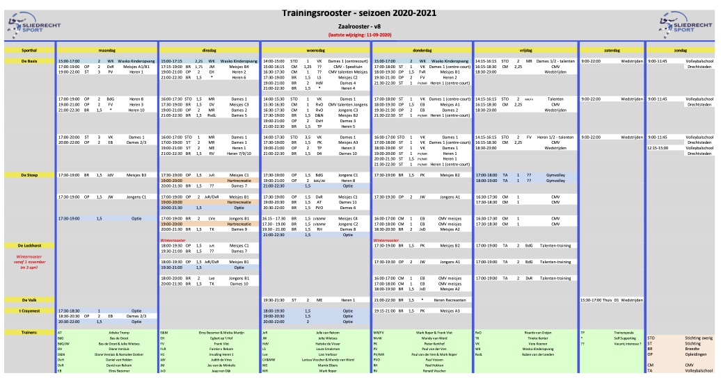 Trainingschema 2020-2021: update 14 september